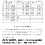 0930資源回収実績表